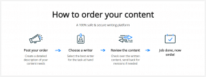 How to order your content at Contentmart