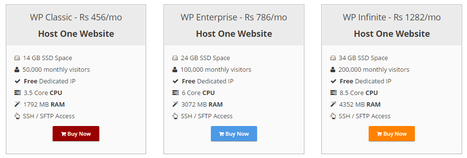 managed-wordpress-hosting-at-milesweb