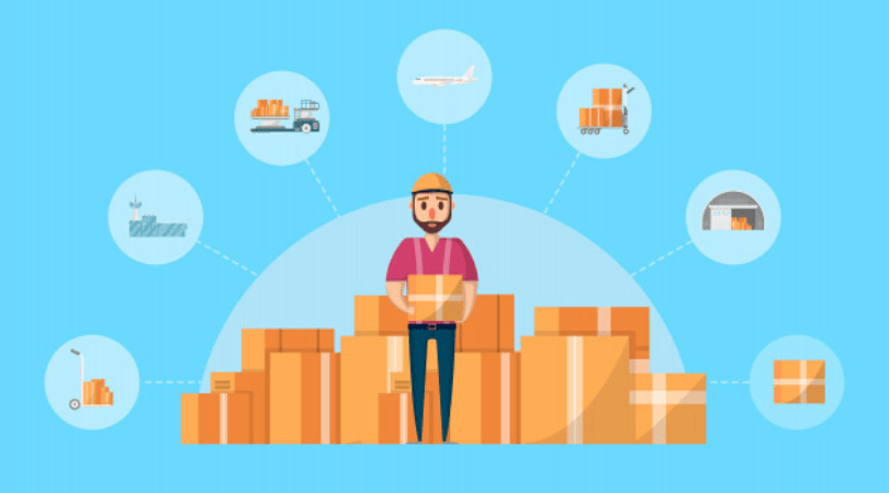 Benefits Of Warehouse Management Software