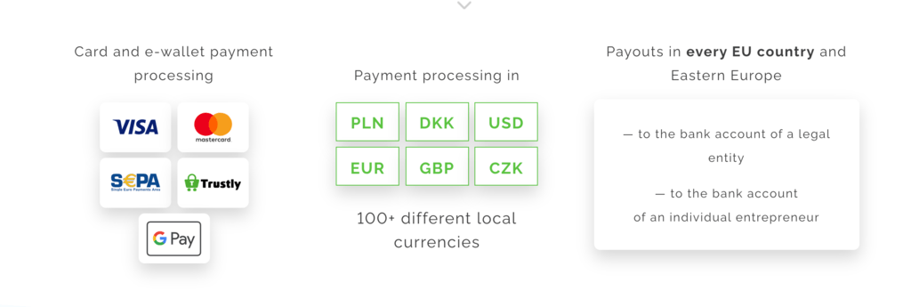 fondy supported payment methods